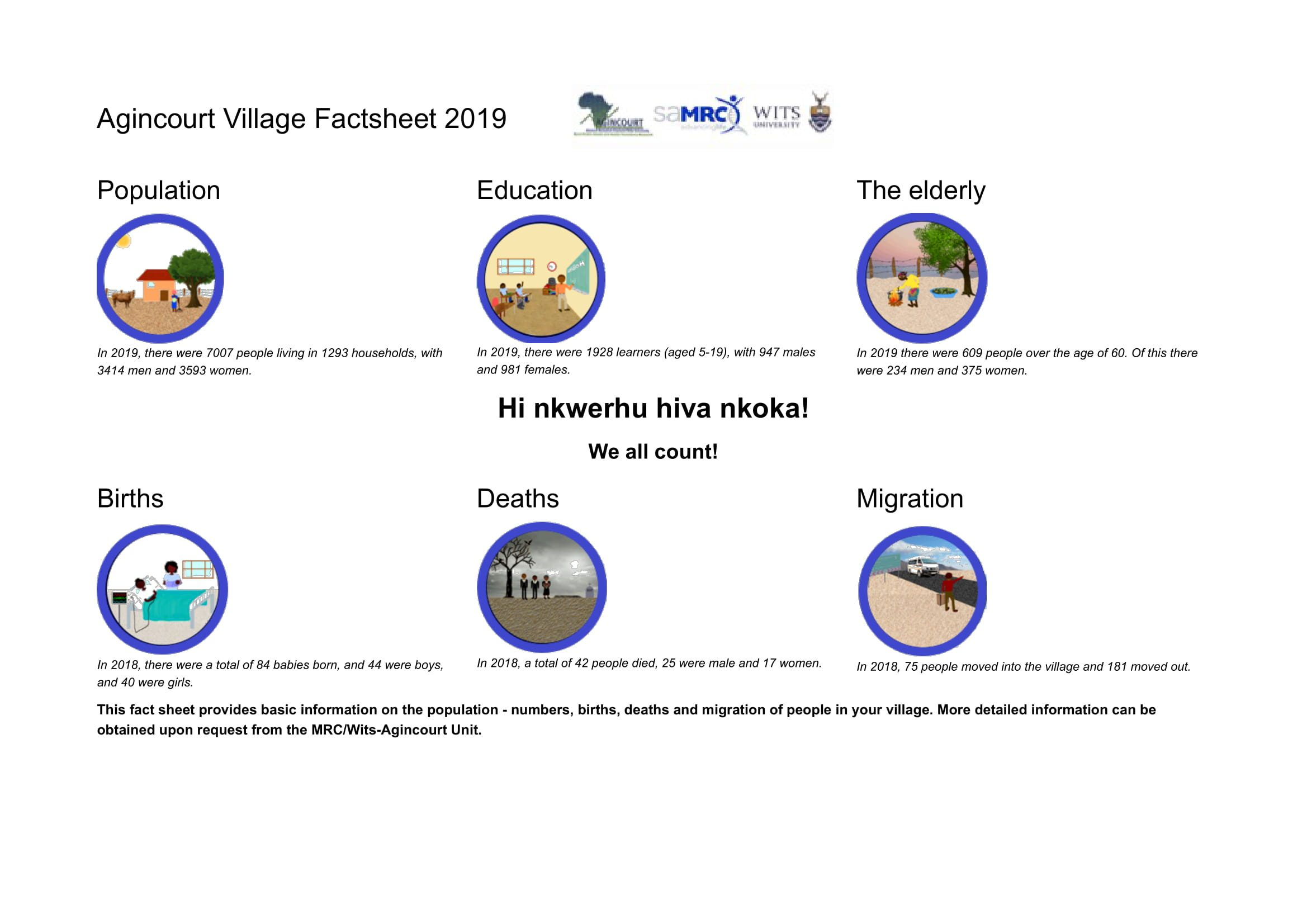 2018 Village Fact Sheet